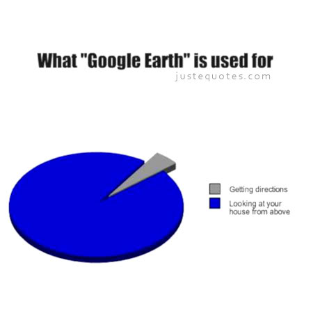 "What ""Google Earth"" is used for: Getting directions, looking at your house from above"